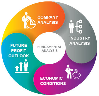 analysis of companies How can the answer be improved.