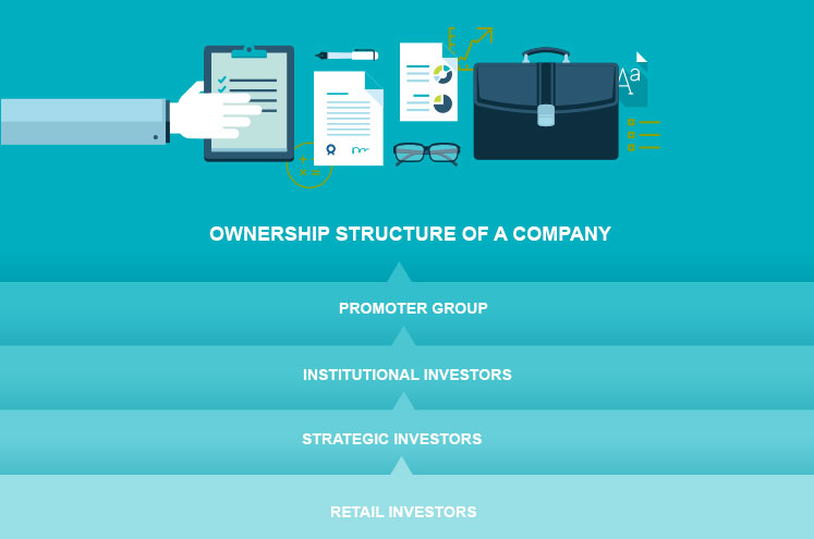 Ownership Structure of a Company by Kotak Securities